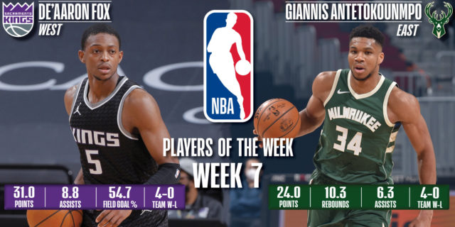 Fox, Antetokounmpo earn NBA Player of the Week honors for Feb. 1-7