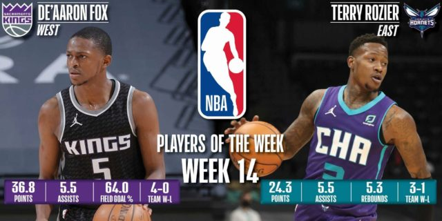 Rozier, Fox earn NBA Player of the Week honors for March 22-28