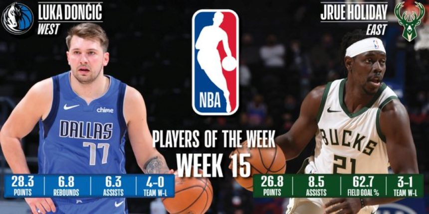 Doncic, Holiday named NBA Players of the Week for Mar. 29-Apr. 4