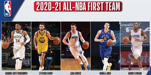 2020-21 All-NBA teams announced